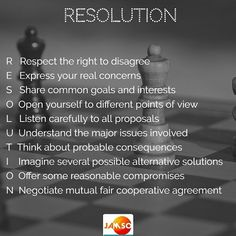 Resolution has a couple of meanings  this one is useful.  HAPPY 2017 #resolutions