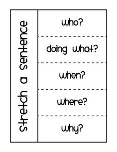 This little flip book should be a great help when teaching your beginning writers how to s-t-r-e-t-c-h a sentence. It prompts them for Who? Doing What? When? Where? and Why? I have included an example page, a page with handwriting lines, and a blank sheet on which you may wish them to illustrate their sentence.