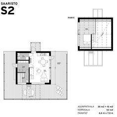 SAARISTO_S2_1