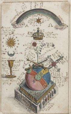 Full Page Alcehmicy Notes / Alchemical and Rosicrucian compendium, ca. 1760