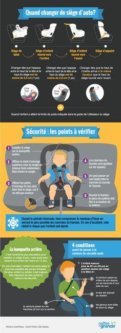 Quel type de siège d'auto choisir? Quels points de sécurité sont à surveiller? Les réponses à ces questions dans cette #infographie #enfants #bébés