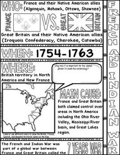 11 best american history images teaching social studies history Thomas Edison and Topsy The Elephant french and indian war doodle notes