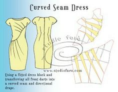 well-suited: Pattern Puzzle – Curved Seam Dress ***Excellent site packed with pa… Sewing Patterns Free, Vintage Patterns, Clothing Patterns, Free Pattern, Sewing Hacks, Sewing Tutorials, Sewing Projects, Techniques Couture, Sewing Techniques