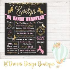A personal favorite from my Etsy shop https://www.etsy.com/ca/listing/524381091/unicorn-birthday-chalkboard-unicorn