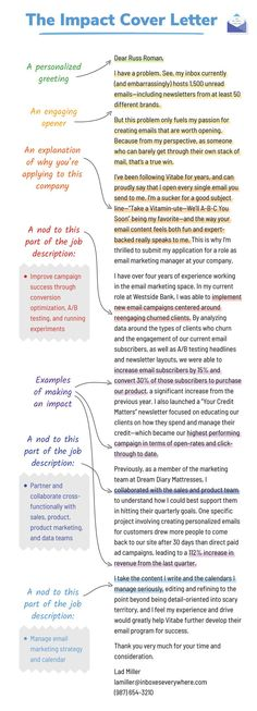 Cover Letter Examples for Every Type of Job Seeker - The Muse