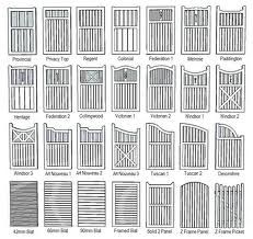 Gate styles for your courtyard or secret garden entry