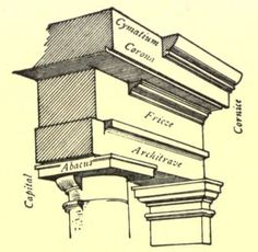 Drawing of the entablature from