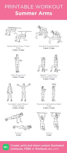 Summer Arms:my visual workout created at WorkoutLabs.com • Click through to customize and download as a FREE PDF! #customworkout