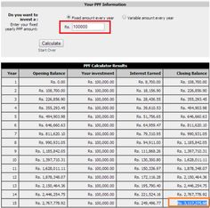 Savings & Investment Tips: 10 Points on Public Provident Fund (PPF) Investment. What Every Indian should know about PPF Investments in India. PPF is an excellent long term investment product, but unfortunately not every bod is aware of it's tax saving benefit and higher interest rates. This article explains some basic points about  public provident fund accounts in India, to create more awareness and let everyone benefit form PPF.