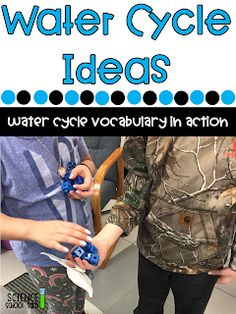Water Cycle Ideas and Diorama Freebie Interactive Activities, Science Activities, Science Ideas, Elementary Science, Elementary Teacher, Water Cycle, Easy Science, Teacher Blogs, Science Lessons
