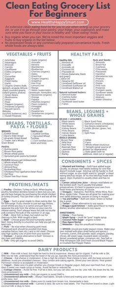 Clean Eating Grocery List PDF (print it!)