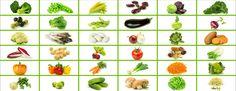 Oziqlanish uchun Vegipedia Nutrition, Plants, Flora, Plant, Planting