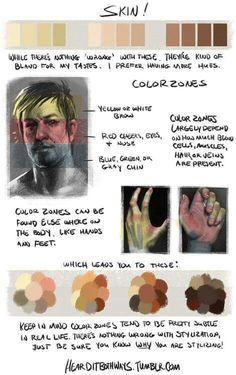 Skin color tutorial Color zone of face Painting Tutorial, Digital Art Tutorial, Coloring Tutorial, Sketch Book, Drawings, Drawing Tutorial, Digital Painting Tutorials, Art, Digital Painting