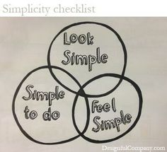 #YPY2014 Key to succes is a simple checklist. This is a nice one from designfulcompany.com :) #Team wiNNing
