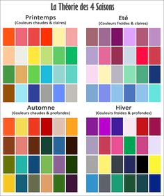 Deep Autumn, Deep Winter, Color Me Beautiful, Light Spring, Soft Summer, Johannes Itten, Seasonal Color Analysis, Cool Skin Tone, Fall Color Palette