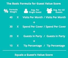 How Much Is Your Best Guest Worth?