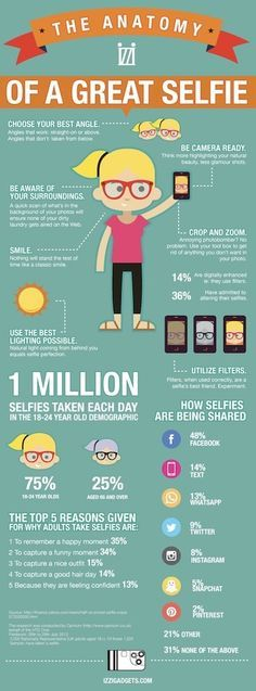 How to Take a Selfie Infographic
