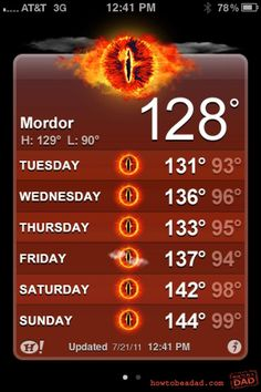 Mordor's weekly forecast