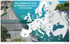 NotisRigas: Πεντακάθαρα τα νερά στην Ευρώπη
