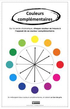 Cercle chromatique vierge roue chromatique imprimer et - Le cercle chromatique ...