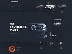 My favourite cars