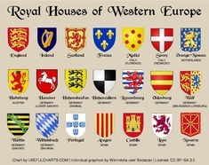 Coat of Arms, Royal houses of Europe #heraldry