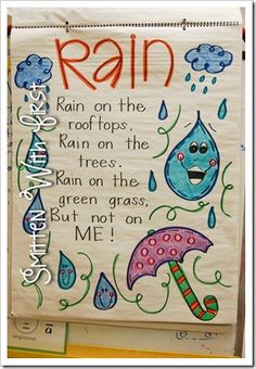 Rain Anchor Chart-have the kids tell me what they know then add to it...