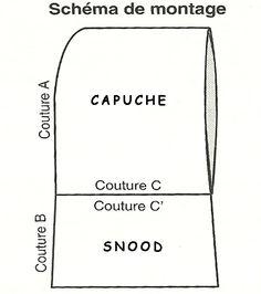 Schéma montage Snood à capuche - Tuto en Français pour tricot