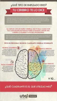 AAAA ¿Qué tipo de empleado eres tu? (según tu cerebro) #infografia #infografía