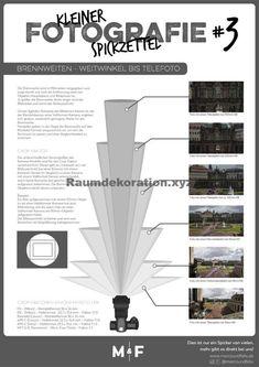 Baustil Ideen - Spickzettel Nummer 3 von Marco und Felix mit Erläuterung von Objektivbrennweite... #architecture #architekten #architektur #architekturideen #ArchitekturIdeen