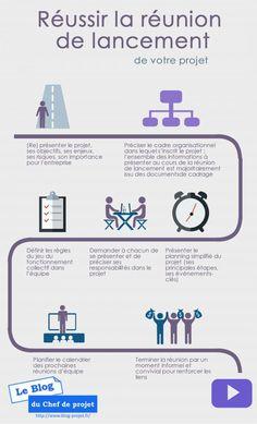 Comment réussir votre réunion de lancement de projet ? Le Management, Project Management, Formation Management, Working Mums, Digital Marketing Strategy, Business Planning, It Works, Module, How To Plan