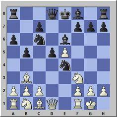 Chess Opening Strategy - Ruy Lopez - Spanish Opening