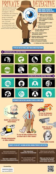 Private Detective [INFOGRAPHIC]