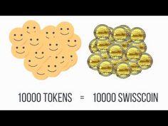 Swisscoin English Tutorial