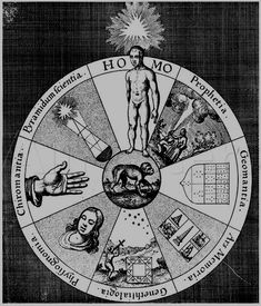 """Robert Fludd - Synopsis of the Diviner's Arts (The Seven Sources of Human Knowledge: Chiromancy, Prophecy, Mnemonics, Physiognomy, Pyramidology, Geomancy and Astrology), """"Utriusque Cosmi -..."""