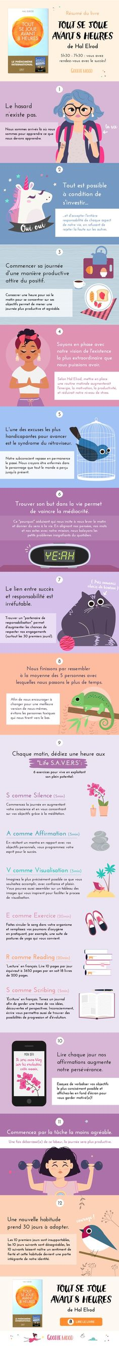 Psychology infographic and charts miracle morning tout se joue avant 8 heures resume du livre Infographic Description miracle morning tout se joue avant 8 Positive Mind, Positive Attitude, Positive Quotes, Vie Positive, Material Didático, Reiki Healer, Miracle Morning, Daily Meditation, Learning To Be