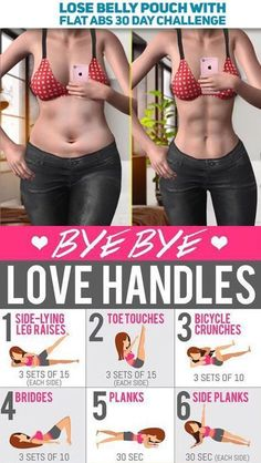 Workout plan to lose belly fat. Belly fat workout rou… Workout plan to lose belly fat. Fitness Workouts, Fitness Herausforderungen, At Home Workouts, Body Workouts, Fitness Tracker, Easy Fitness, Health Fitness, Workout Routines, Fitness Quotes