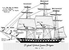 parts of a pirate ship diagram 1996 ford ranger engine names cruise sailing frigate 20000 leagues under the sea jules verne teacher resources for our living books curri