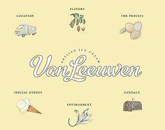 Van Leeuwen.