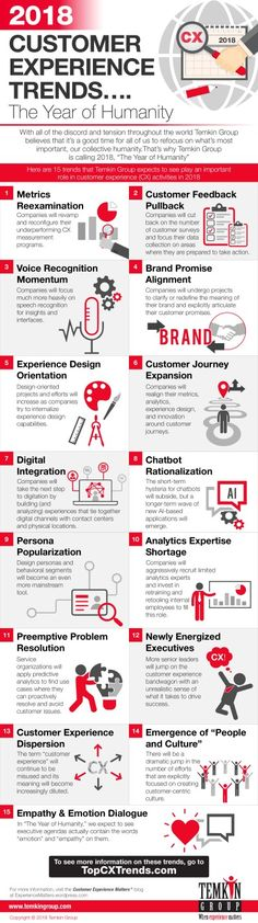 15 Customer Experience Trends for 2018 (Infographic) - Experience Matters Marketing Services, Content Marketing, Online Marketing, Marketing Ideas, Marketing Strategies, Digital Marketing Trends, Marketing Technology, Marketing Automation, Digital Trends