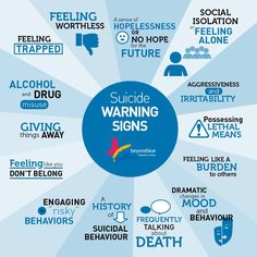 Warning signs.  Pay close attention