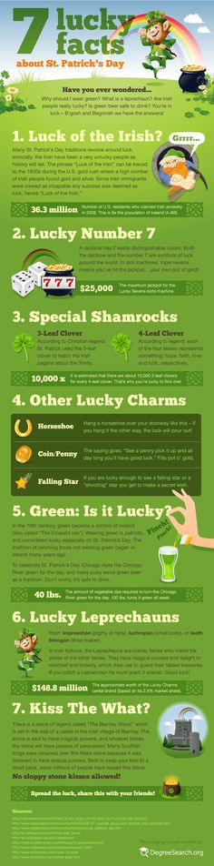Lucky Facts infographic #stpatricksday #green #lucky