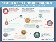 10 ventajas del libro de texto digital vs. libro de texto tradicional