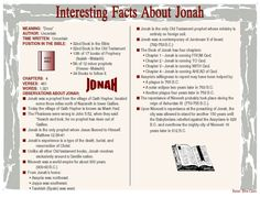 Interesting Facts about Jonah