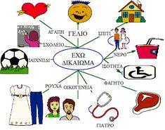 Νηπίων καταστάσεις : ΕΧΩ ΔΙΚΑΙΩΜΑ Pre School, Kindergarten, Kids Rugs, Activities, Education, Children, Blog, Travel, Bible