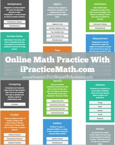 iPractice Math for Online Math Practice