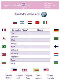 Juegos de Baby Shower en Espanol Alrededor del Mundo