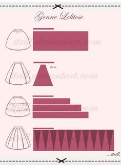Wonderful Choose the Right Fabric for Your Sewing Project Ideas. Amazing Choose the Right Fabric for Your Sewing Project Ideas. Sewing Hacks, Sewing Tutorials, Sewing Crafts, Sewing Projects, Baby Dress Tutorials, Techniques Couture, Sewing Techniques, Dress Sewing Patterns, Clothing Patterns
