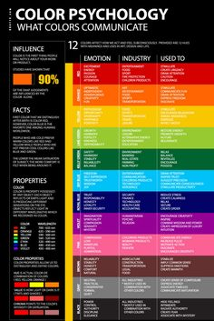 color-psychology-meaning-emotion-poster A guide that tells you what colors evoke what feelings, good to know for future work.