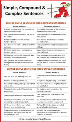 Simple, compound and complex sentences are the three types of sentences according to the structure. Teaching English Grammar, English Grammar Worksheets, English Sentences, Grammar Help, Grammar Lessons, English Writing, Teaching Writing, Complex Sentence Examples, Simple Compound Complex Sentences